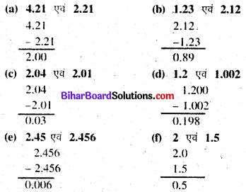 Bihar Board Class 6 Maths Solutions Chapter 8 दशमलव Ex 8.6 Q1