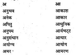 Bihar Board Class 7 Hindi Solutions Chapter 19 आर्यभट 1