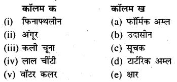 अम्ल, क्षार एवं लवण Class 7 Bihar Board Chapter 12