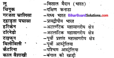 Bihar Board Class 7 Social Science Geography Solutions Chapter 12 मौसम और जलवायु 1