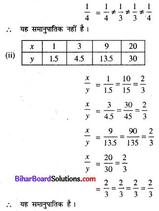 अनुपात और समानुपात के प्रश्न Class 8 Bihar Board Chapter 11