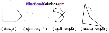ज्यामितीय आकृतियों Bihar Board Class 8 Maths