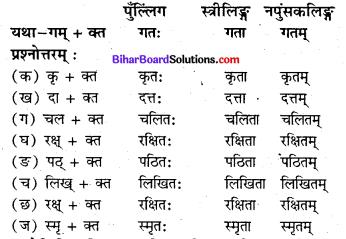 Bihar Board Class 8 Sanskrit Solutions Chapter 11 विज्ञानस्य उपकरणानि 2