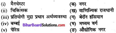 Bihar Board Class 10 History Solutions Chapter 6 शहरीकरण एवं शहरी जीवन - 1