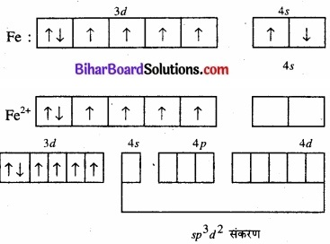 BIhar Board Class 12 Chemistry Chapter 8 d एवं f-ब्लॉक के तत्त्व img 15