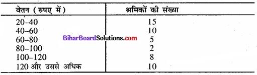 Bihar Board Class 11 Economics Chapter 3 आँकड़ों का संगठन part - 2 img 34