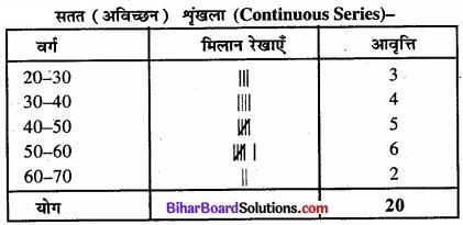 Bihar Board Class 11 Economics Chapter 3 आँकड़ों का संगठन part - 2 img 39
