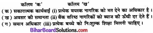Bihar Board Class 11 Political Science Chapter 3 समानता Part - 1 Image 1