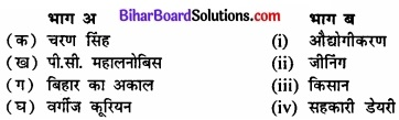 Bihar Board Class 12 Political Science Solutions chapter 3 नियोजित विकास की राजनीति Part - 2 img 1