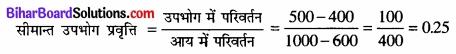 Bihar Board Class 12th Economics Solutions Chapter 4 part - 1पूर्ण प्रतिस्पर्धा की स्थिति में फर्म का सिद्धांत img 25