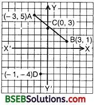 Bihar Board Class 10th Maths Solutions Chapter 7 Coordinate Geometry Ex 7.1 5