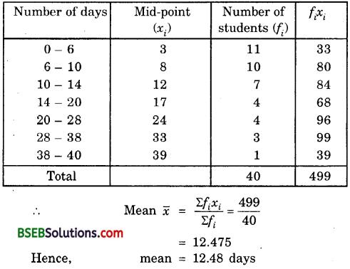 Bihar Board Class 10th Maths Solutions Chapter 14 Statistics Ex 14.1 17