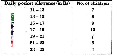 Bihar Board Class 10th Maths Solutions Chapter 14 Statistics Ex 14.1 5