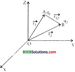 Bihar Board Class 12 Physics Solutions Chapter 2 Electrostatic Potential and Capacitance - 152