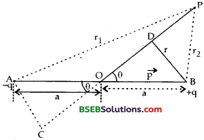 Bihar Board Class 12 Physics Solutions Chapter 2 Electrostatic Potential and Capacitance - 74