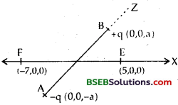Bihar Board Class 12 Physics Solutions Chapter 2 Electrostatic Potential and Capacitance - 77