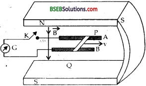 Bihar Board Class 12th Physics Solutions Chapter 6 Electromagnetic Induction - 23