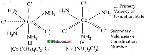 Bihar Board Class 12 Chemistry Solutions Chapter 9 Coordination Compounds 16