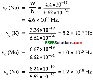 Bihar Board Class 12th Physics Solutions Chapter 11 Dual Nature of Radiation and Matter - 37