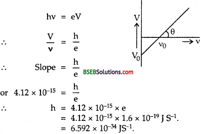 Bihar Board Class 12th Physics Solutions Chapter 11 Dual Nature of Radiation and Matter - 7