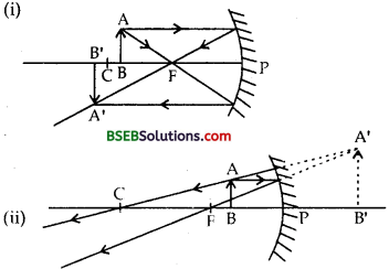 Bihar Board Class 12th Physics Solutions Chapter 9 Ray Optics and Optical Instruments - 122