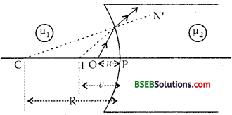 Bihar Board Class 12th Physics Solutions Chapter 9 Ray Optics and Optical Instruments - 135