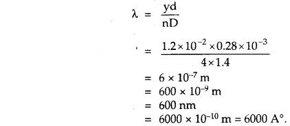 Bihar Board Class 12th Physics Solutions Chapter 10 Wave Optics 4