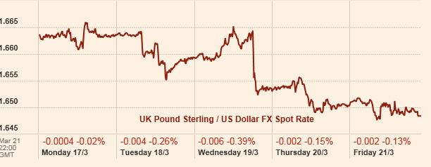 UK Recap-GBP