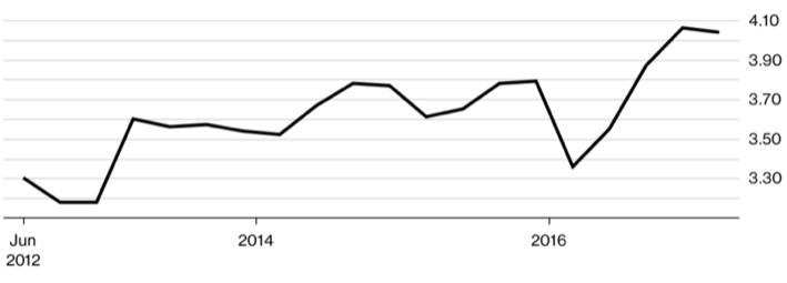 Screen%20Shot%202017-11-18%20at%2013.13.23.png