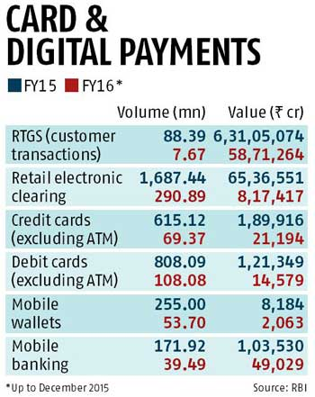 Cabinet clicks on incentives for card, online payments