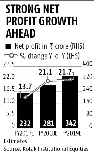 BS-IV, new tech adoption give Wabco an edge