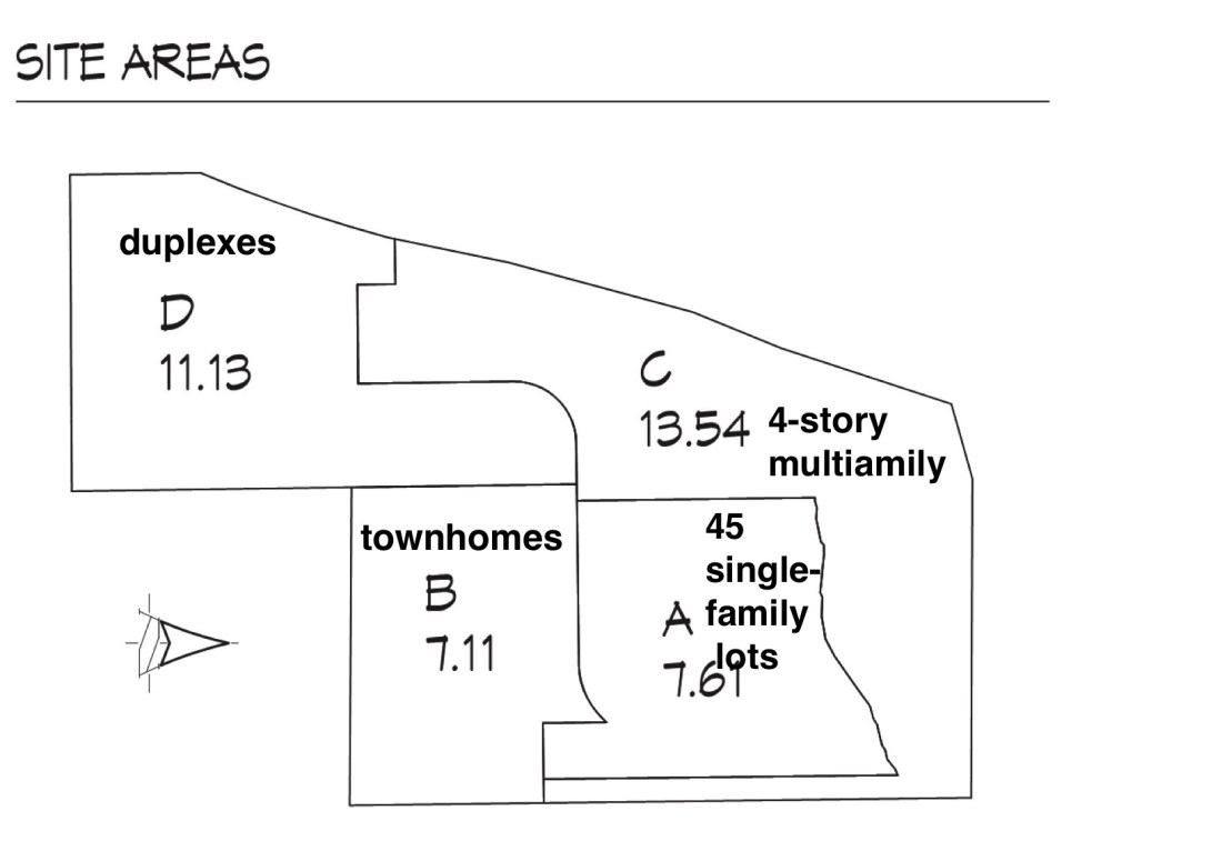 labeled Trinitas Outline Plan_Commission-20200113-Packet