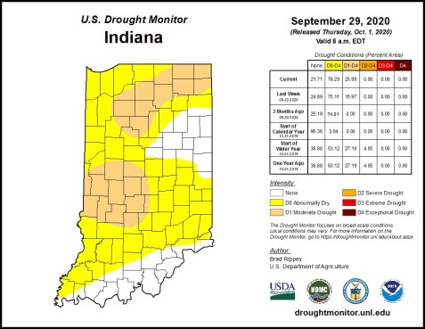 bordered Sept 29 drought monitor current_in_trd