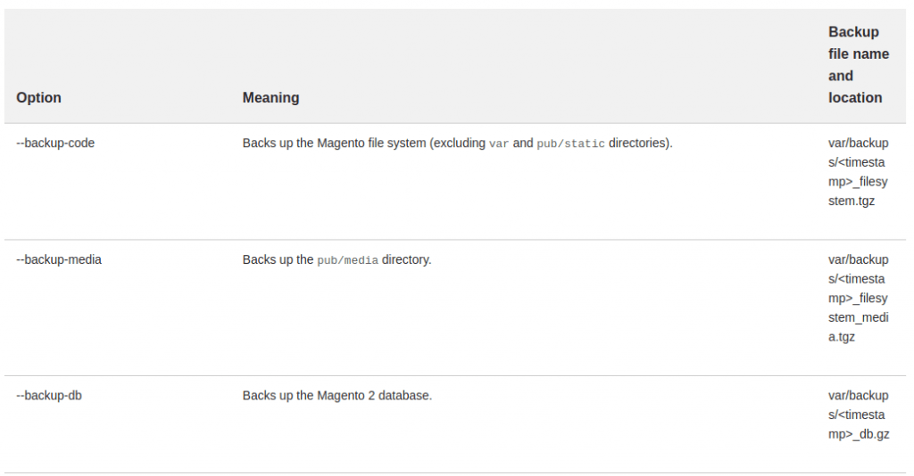 How to Install/Uninstall Magento 2 Extensions (Detailed