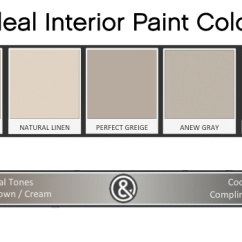 Neutral Paint Colors For Living Room 2016 Dark Furniture Ideal Selling Your Home North Metro Atlanta Real