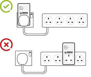 Do Powerline Adapters work with anti-surge extension leads