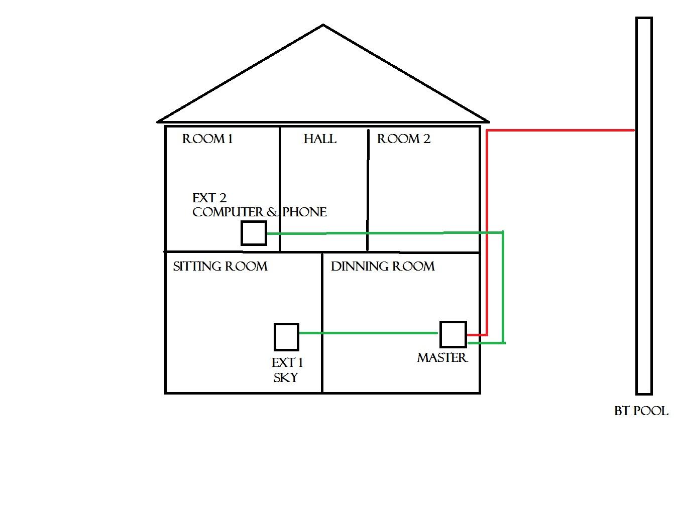 medium resolution of bt infinity 2 wiring diagram wiring librarybt infinity 2 wiring diagram