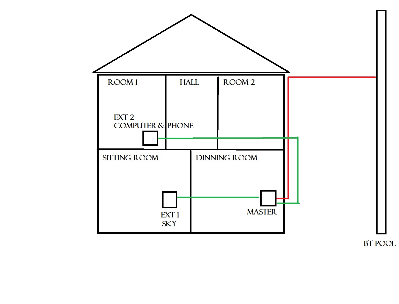 small resolution of bt infinity 2 wiring diagram wiring librarybt infinity 2 wiring diagram