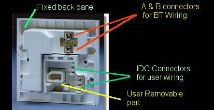 rj45 to bt plug wiring diagram frog dissection nuptial pad speed dropped after moving router master socket - community