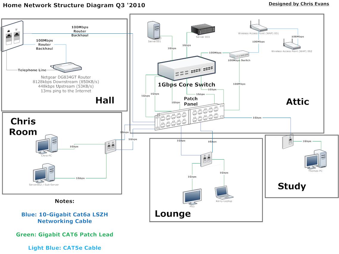 medium resolution of c11 pc wiring diagram wiring library satellite wiring diagram article pyramid 7000 master clock wiring master