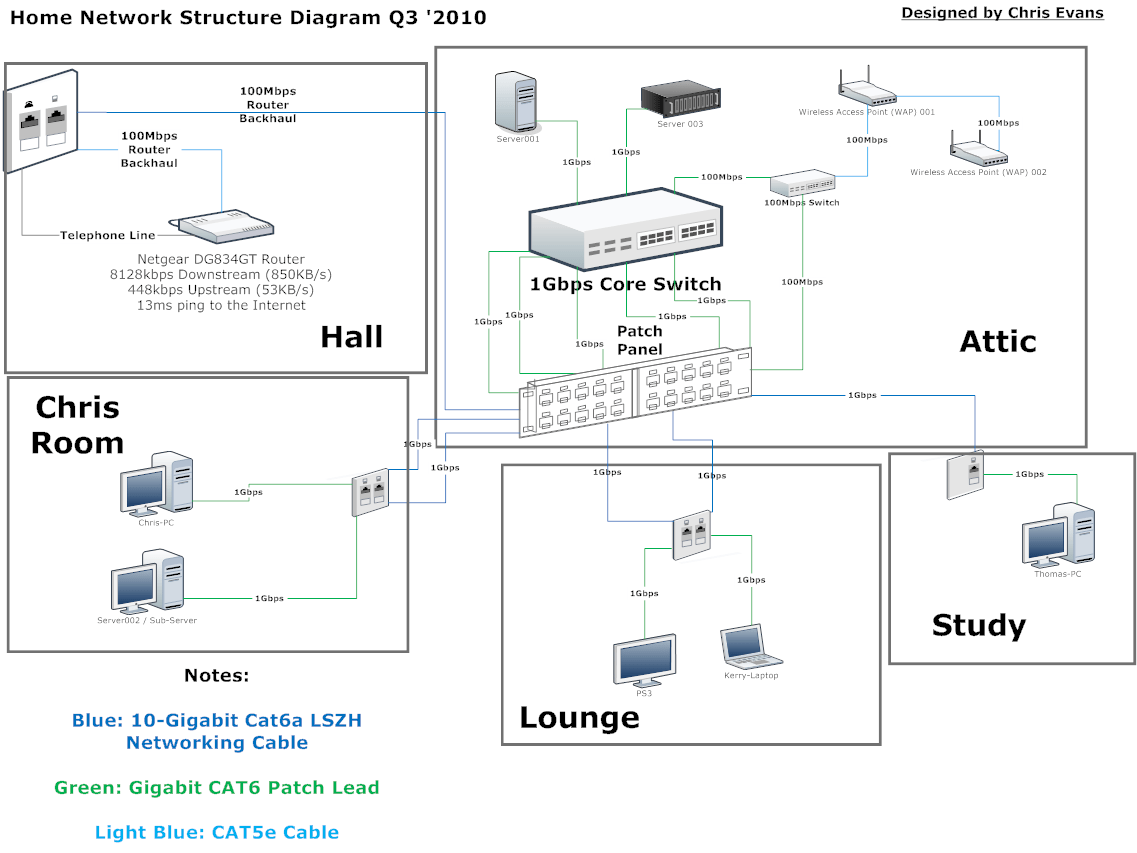 bt infinity and house lan bt community tv jones wiring schematic satellite tv wiring schematic [ 1137 x 853 Pixel ]