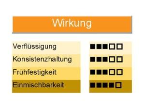 Premment_L521_Kasterl_Für_Website-1