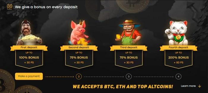 Bonus gratis kasino bitcoin baru