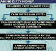 Virtual dirty money – why the Feds are circling around bitcoin