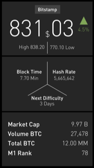 ZeroBlock Bitcoin App Expands Onto Android