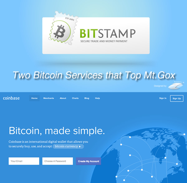 The Mt. Gox Fallout Effect