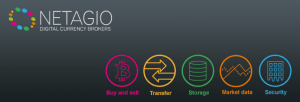 Netagio launches first gold / Bitcoin / GBP exchange