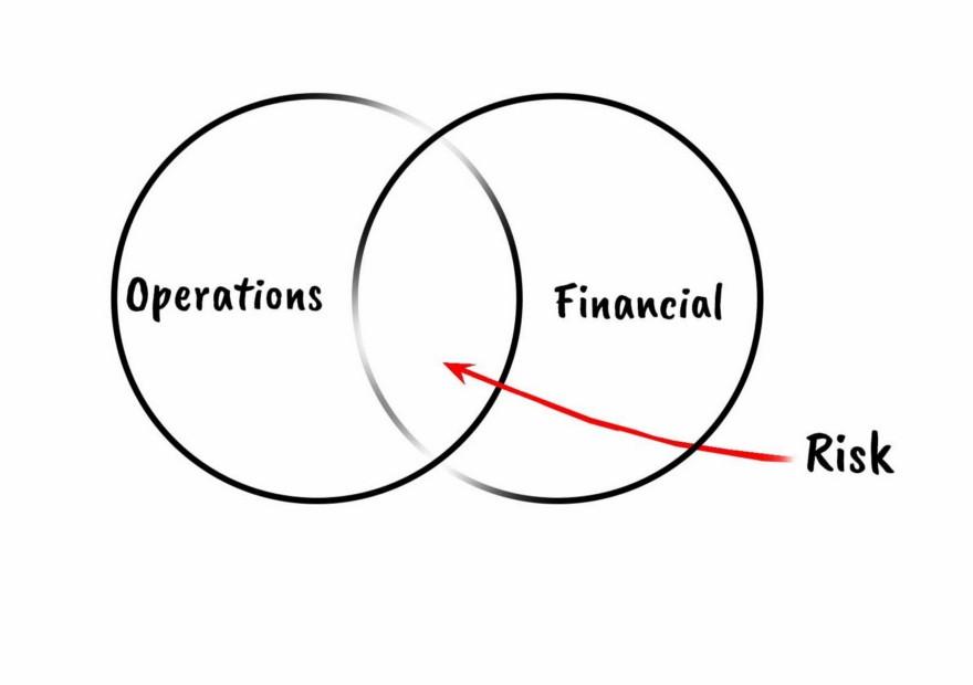 "How do we go around mitigating ""RISKS at Rapido""?"