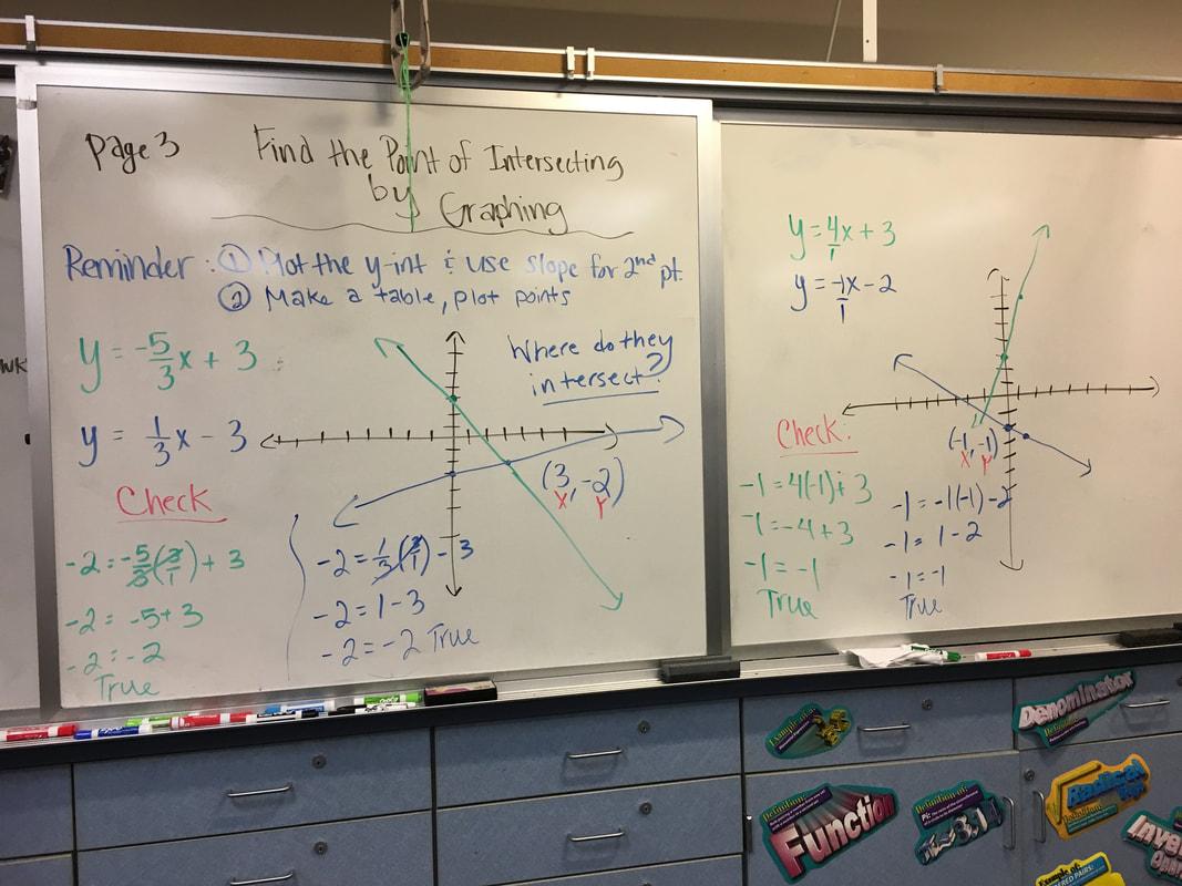Integrated Math 1 17 18
