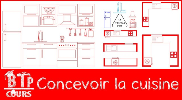 aménager la cuisine